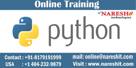 Spring Online Training In Hyderabad -Best Spring Training Institute in India